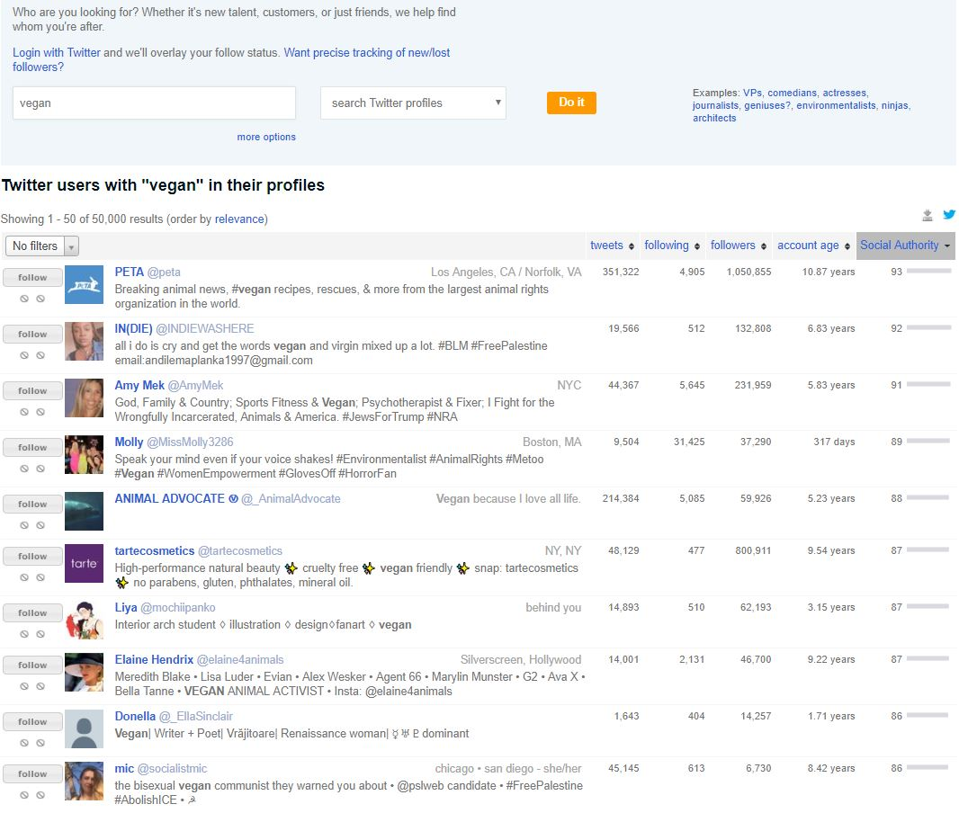 Followerwonk search Twitter bios screenshot