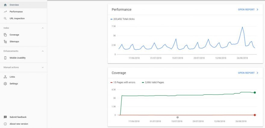Screenshot of Google Search Console home screen