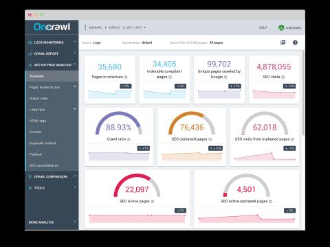 oncrawl seo impact report screenshot