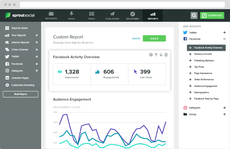 Facebook metrics report from Sprout Social