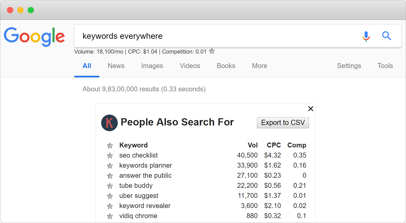 Keywords Everywhere browser add-on to become a paid tool ...
